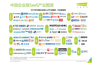 iResearch Released the Latest Enterprise SaaS Industry Research Report  JD Cloud Ranked the 1st Among China's Retail E-commerce Companies